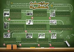 اینفوگرافیک,مبارزه تاریخی, ملت ایران, آمریکا
