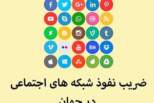 اینفوگرافیک,ضریب نفوذ,شبکه های اجتماعی